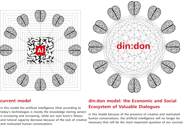 dindon_red_eng_1